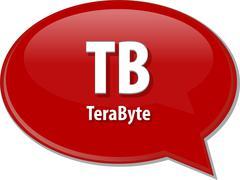 TB acronym definition speech bubble illustration Stock Illustration