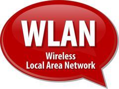 WLAN acronym definition speech bubble illustration Stock Illustration