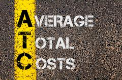 Business Acronym ATC as Average Total Costs - stock photo