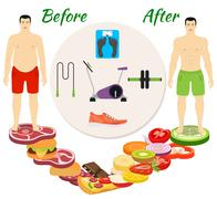 Men before and after the fitness Stock Illustration