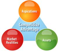 Stock Illustration of Competitive advantage business diagram illustration