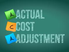 actual cost adjustment post board sign - stock illustration