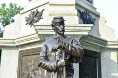 Stock Photo of Civil War Soldiers' Monument Brooklyn