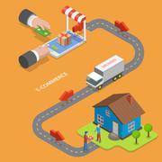 E-commerce flat isometric vector concept. Piirros