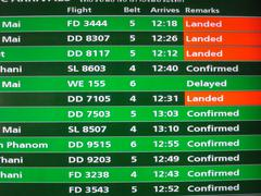 thailand domestic flight schedule - stock photo