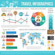 Stock Illustration of Travel Flat Infographic Set