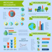 Recycling Infographic Set - stock illustration
