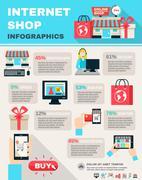 Internet Shopping Flat Infographic Stock Illustration