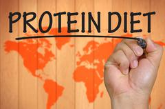 Hand writing protein diet Stock Photos