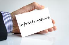 Infrastructure Text Concept Stock Photos