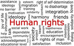Human Rights Wordcloud - stock photo