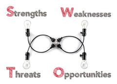 Markting theory strengths weaknesses opportunities threats and light bulb Stock Photos
