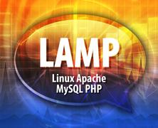 LAMP acronym definition speech bubble illustration Stock Illustration