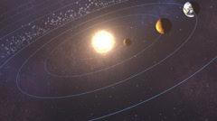 Solar System Planetary Orbits Stock Footage