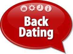 Back Dating  Business term speech bubble illustration - stock illustration