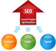 Search Engine Optimization business diagram illustration Stock Illustration