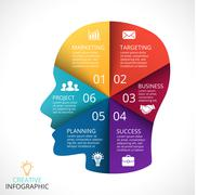 Stock Illustration of Vector human face infographic. Cycle brainstorming head diagram. Creativity