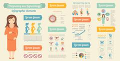 Gynecology and pregnancy infographic template. Motherhood elements. Construct Stock Illustration