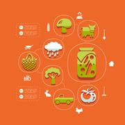 Stock Illustration of agriculture flat infographic