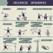 Freelancer of info-graphic vector Illustrator - stock illustration