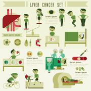 Stock Illustration of Liver cancer set and info graphic