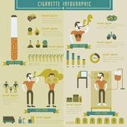 Cigarette and smoking info graphic Stock Illustration