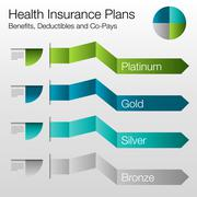 Health Insurance Plan Chart - stock illustration