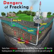 Dangers Of Fracking Stock Illustration