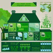 Environment, ecology infographic elements. Environmental risks, ecosystem. - stock illustration