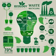 Stock Illustration of Environment, ecology infographic elements. Environmental risks, ecosystem. Te