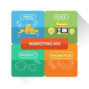 Vector : marketing mix infographic design for business Stock Illustration