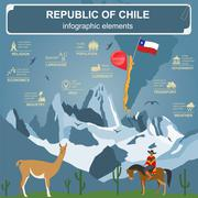 Chile infographics, statistical data, sights - stock illustration