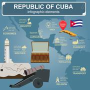 Cuba  infographics, statistical data, sights Stock Illustration