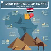 Arab republic Egypt  infographics, statistical data, sights - stock illustration