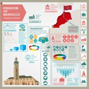 Kingdom of Morocco infographics, statistical data, sights. Hassan III Mosque  Stock Illustration