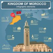 Kingdom of Morocco infographics, statistical data, sights. Hassan III Mosque  - stock illustration