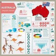 Australia infographics, statistical data, sights - stock illustration