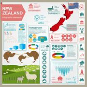 New Zealand  infographics, statistical data, sights. Piirros