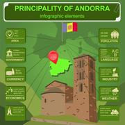 Andorra  infographics, statistical data, sights Stock Illustration