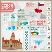 Czech  infographics, statistical data, sights. - stock illustration
