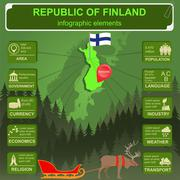 Finland infographics, statistical data, sights - stock illustration