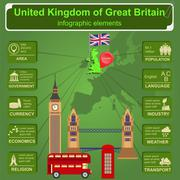 United Kingdom of Great Britain infographics, statistical data, sights Stock Illustration