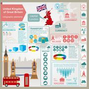 United Kingdom of Great Britain infographics, statistical data, sights - stock illustration