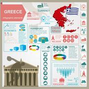 Greece infographics, statistical data, sights Stock Illustration