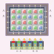 Digital camera sensor - schematic view Stock Illustration
