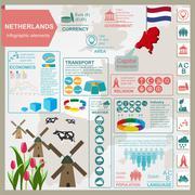 Netherlands infographics, statistical data, sights. - stock illustration