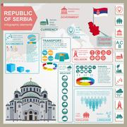 Serbia infographics, statistical data, sights - stock illustration