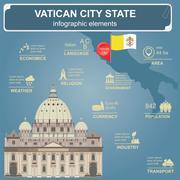 Vatican infographics, statistical data, sights - stock illustration
