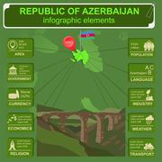Stock Illustration of Azerbaijan infographics, statistical data, sights