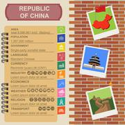 Stock Illustration of Republic of China  infographics, statistical data, sights
